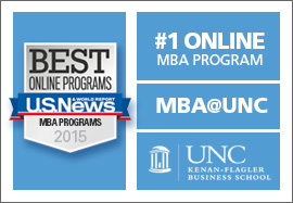 USNEWS Best MBA Programs